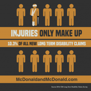 McD Infographic Accidents 18